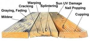 deckwear_diagram